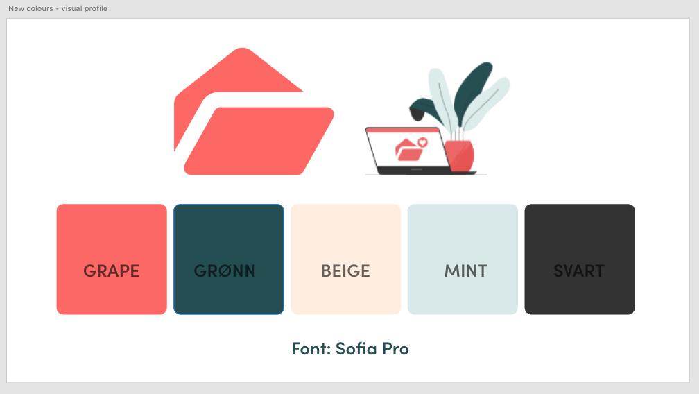 Ny visuell profil, logo, branding